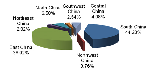 Visitors Origin Within China